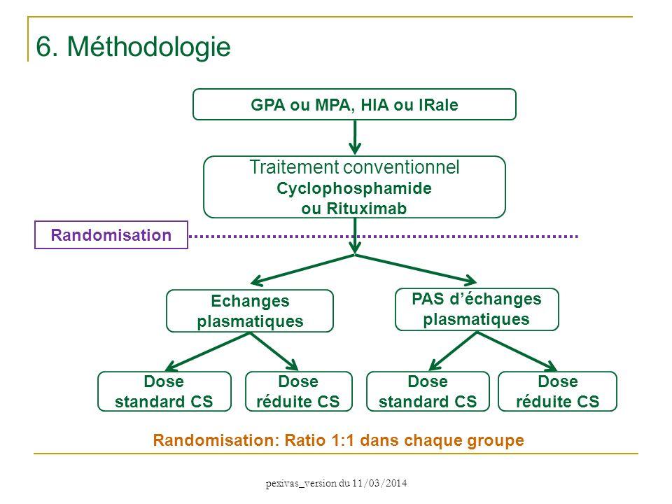 6. Méthodologie Randomisation: Ratio 1:1 dans chaque groupe GPA ou MPA, HIA ou IRale Traitement conventionnel Cyclophosphamide ou Rituximab Echanges p