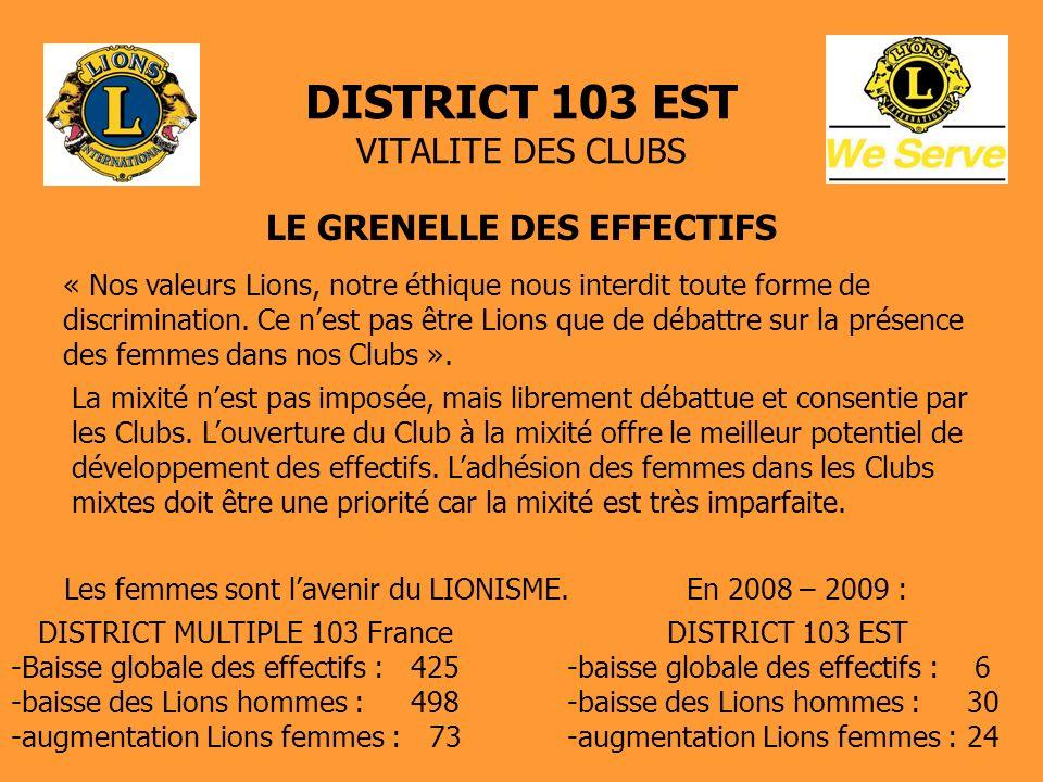 DISTRICT 103 EST VITALITE DES CLUBS LE GRENELLE DES EFFECTIFS « Nos valeurs Lions, notre éthique nous interdit toute forme de discrimination.