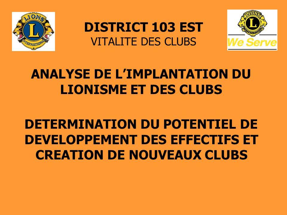 DISTRICT 103 EST VITALITE DES CLUBS PRES DE 3100 LIONS A LA FIN DU 20ème SIECLE .