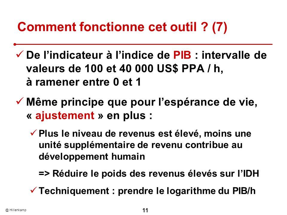 @ Hillenkamp 11 Comment fonctionne cet outil ? (7) De lindicateur à lindice de PIB : intervalle de valeurs de 100 et 40 000 US$ PPA / h, à ramener ent