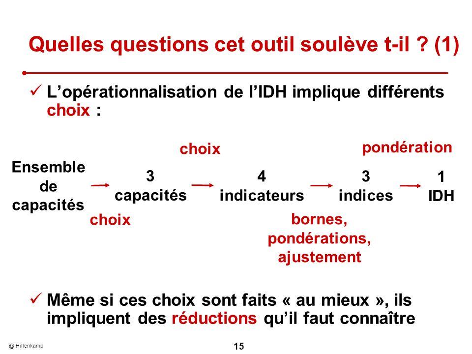 @ Hillenkamp 15 Quelles questions cet outil soulève t-il ? (1) Lopérationnalisation de lIDH implique différents choix : Ensemble de capacités 4 indica