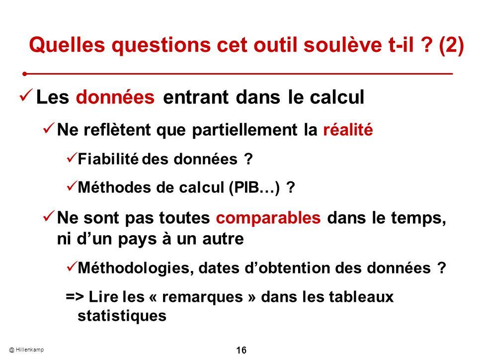 @ Hillenkamp 16 Quelles questions cet outil soulève t-il ? (2) Les données entrant dans le calcul Ne reflètent que partiellement la réalité Fiabilité