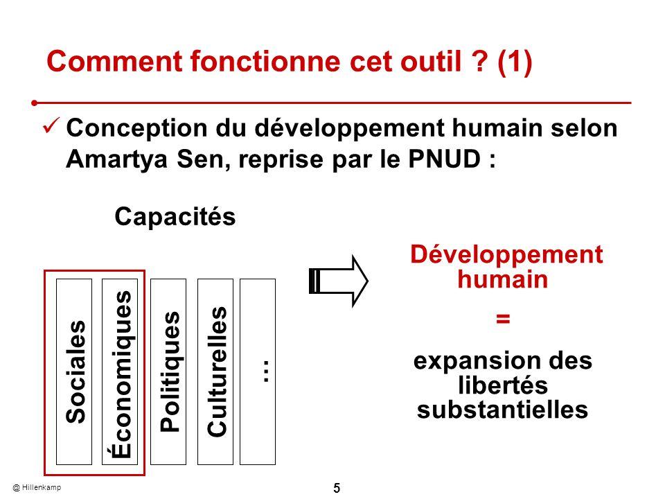 @ Hillenkamp 5 Comment fonctionne cet outil ? (1) Conception du développement humain selon Amartya Sen, reprise par le PNUD : Capacités Développement