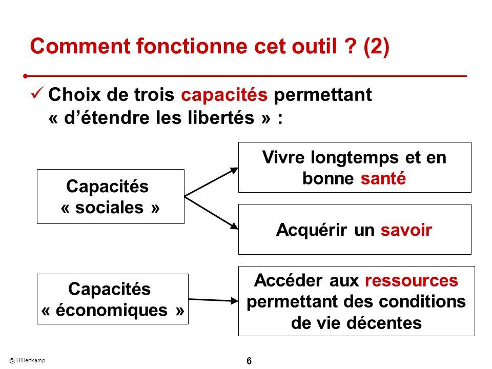 @ Hillenkamp 6 Comment fonctionne cet outil ? (2) Choix de trois capacités permettant « détendre les libertés » : Capacités « sociales » Vivre longtem