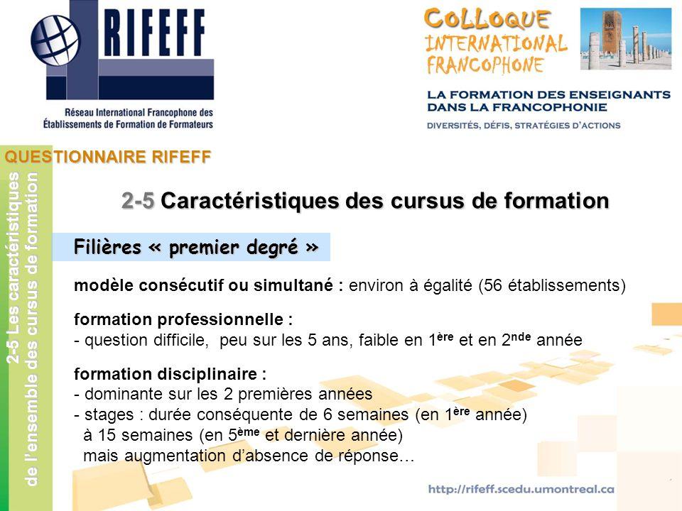 QUESTIONNAIRE RIFEFF 2-5 Les caractéristiques de lensemble des cursus de formation 2-5 Caractéristiques des cursus de formation Filières « premier deg
