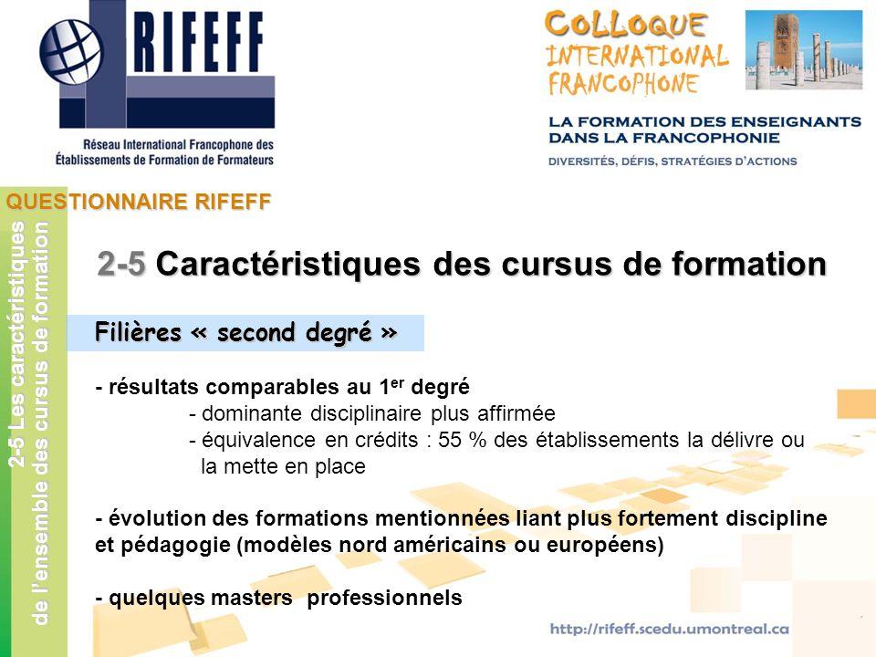 QUESTIONNAIRE RIFEFF 2-5 Les caractéristiques de lensemble des cursus de formation 2-5 Caractéristiques des cursus de formation Filières « second degr
