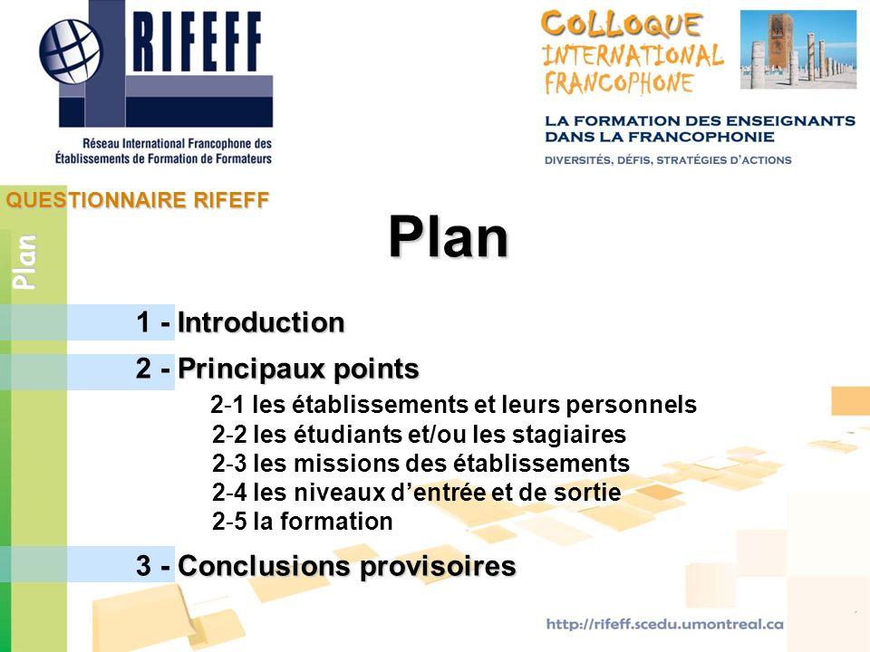 Plan Plan Introduction 1 - Introduction Principaux points 2 - Principaux points 2-1 les établissements et leurs personnels 2-2 les étudiants et/ou les