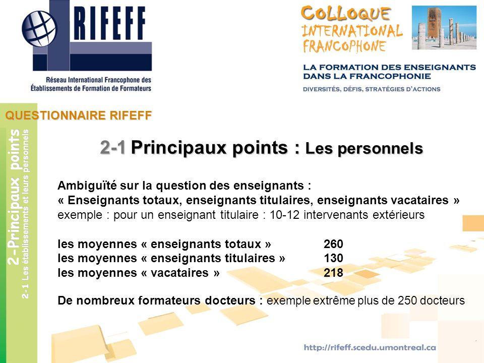 QUESTIONNAIRE RIFEFF Principaux points 2-Principaux points 2-1 Les établissements et leurs personnels 2-1 Principaux points : Les personnels Ambiguïté