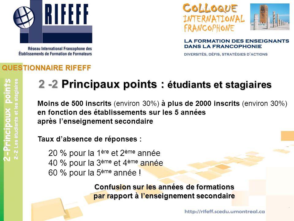 QUESTIONNAIRE RIFEFF Principaux points 2-Principaux points 2-2 Les étudiants et les stagiaires Moins de 500 inscrits (environ 30%) à plus de 2000 insc