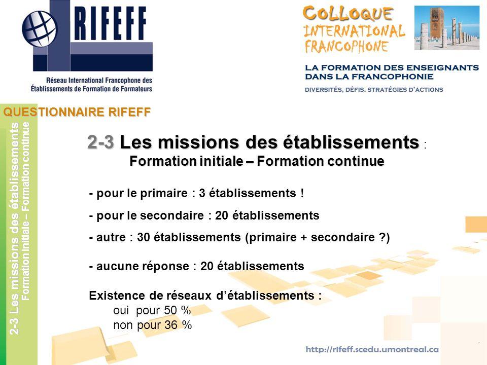 QUESTIONNAIRE RIFEFF 2-3 Les missions des établissements Formation initiale – Formation continue 2-3 Les missions des établissements 2-3 Les missions