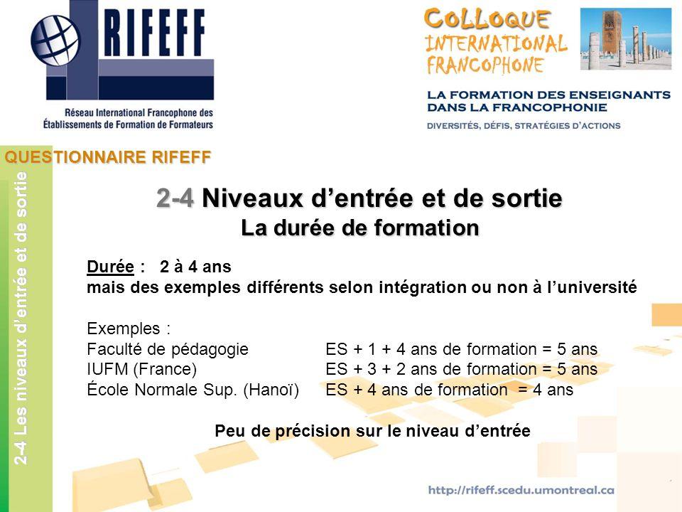 QUESTIONNAIRE RIFEFF 2-4 Les niveaux dentrée et de sortie Durée : 2 à 4 ans mais des exemples différents selon intégration ou non à luniversité Exempl