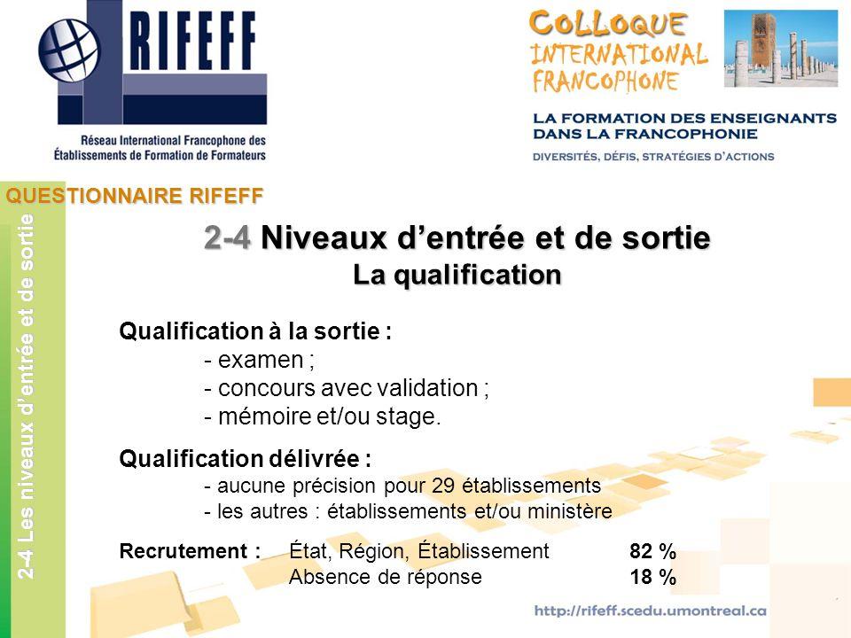 QUESTIONNAIRE RIFEFF 2-4 Les niveaux dentrée et de sortie Qualification à la sortie : - examen ; - concours avec validation ; - mémoire et/ou stage. Q
