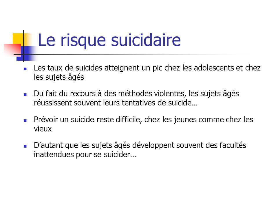 Le risque suicidaire Les taux de suicides atteignent un pic chez les adolescents et chez les sujets âgés Du fait du recours à des méthodes violentes,