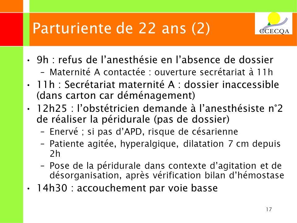 17 Parturiente de 22 ans (2) 9h : refus de lanesthésie en labsence de dossier –Maternité A contactée : ouverture secrétariat à 11h 11h : Secrétariat m