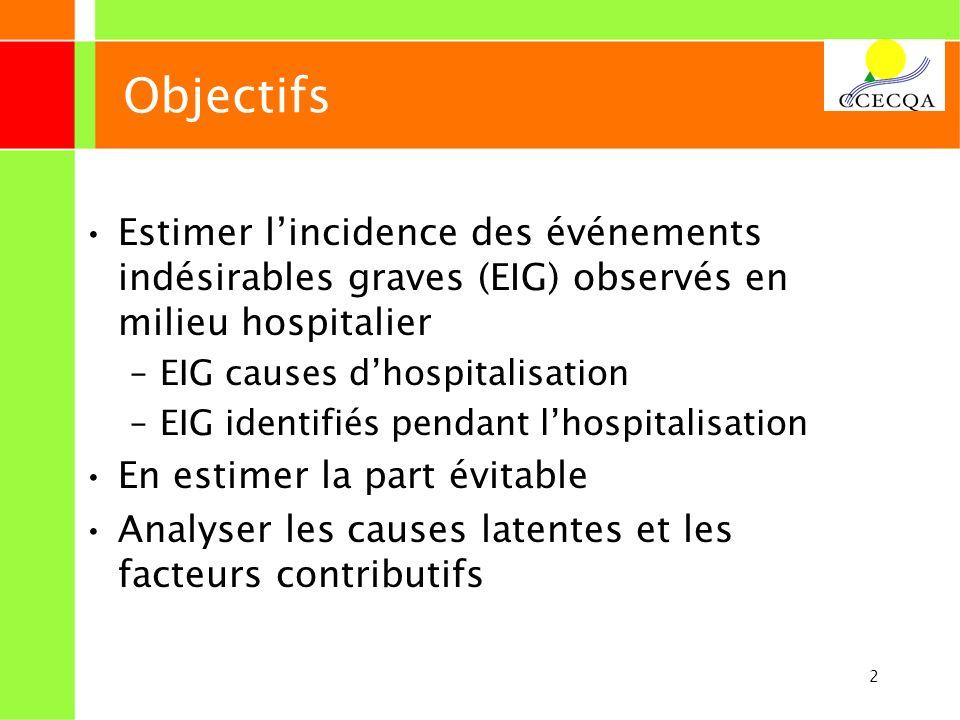 2 Objectifs Estimer lincidence des événements indésirables graves (EIG) observés en milieu hospitalier –EIG causes dhospitalisation –EIG identifiés pe