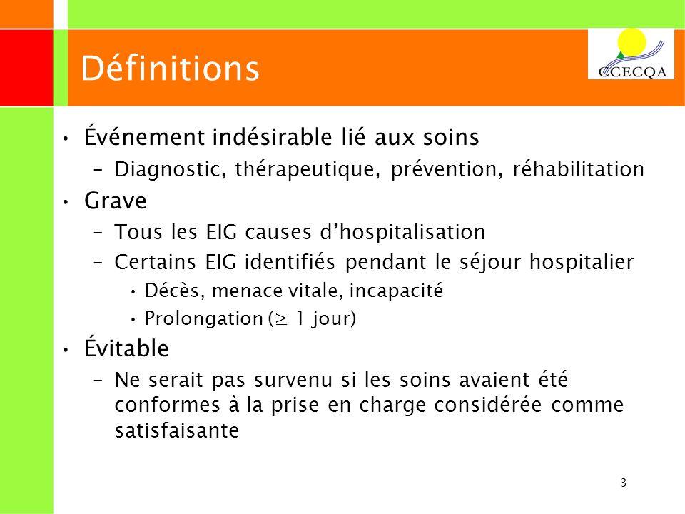 3 Définitions Événement indésirable lié aux soins –Diagnostic, thérapeutique, prévention, réhabilitation Grave –Tous les EIG causes dhospitalisation –