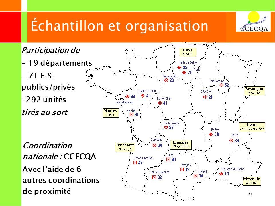 6 Échantillon et organisation Participation de - 19 départements - 71 E.S. publics/privés -292 unités tirés au sort Coordination nationale : CCECQA Av