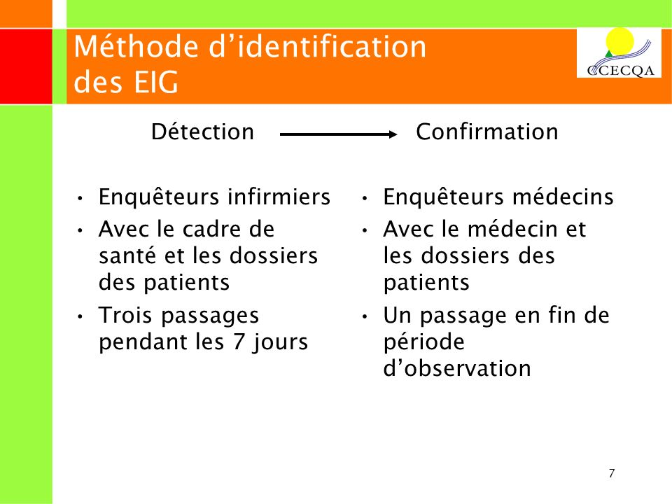 7 Méthode didentification des EIG Détection Enquêteurs infirmiers Avec le cadre de santé et les dossiers des patients Trois passages pendant les 7 jou