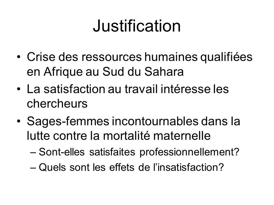 Type détude Suivi dune cohorte de 226 sages-femmes dans 22 hôpitaux au Sénégal Mesure de la satisfaction entre Décembre 2007 et Février 2008 Mesures deux ans plus tard de: –Lépuisement professionnel (Burnout) –Lintention de quitter son poste –La mobilité professionnelle (départs)