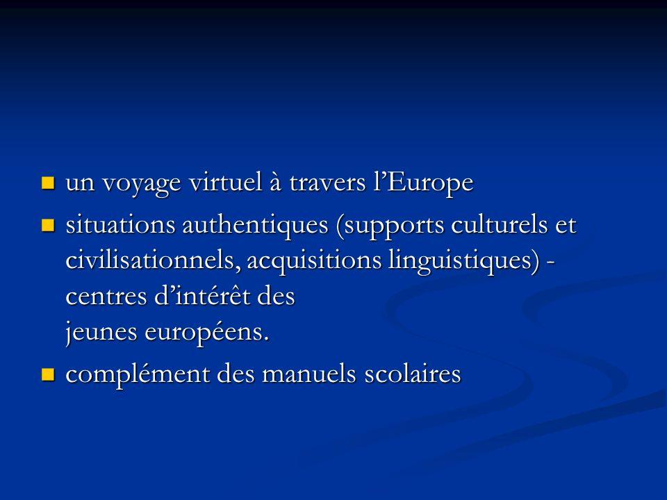 un voyage virtuel à travers lEurope un voyage virtuel à travers lEurope situations authentiques (supports culturels et civilisationnels, acquisitions linguistiques) - centres dintérêt des jeunes européens.