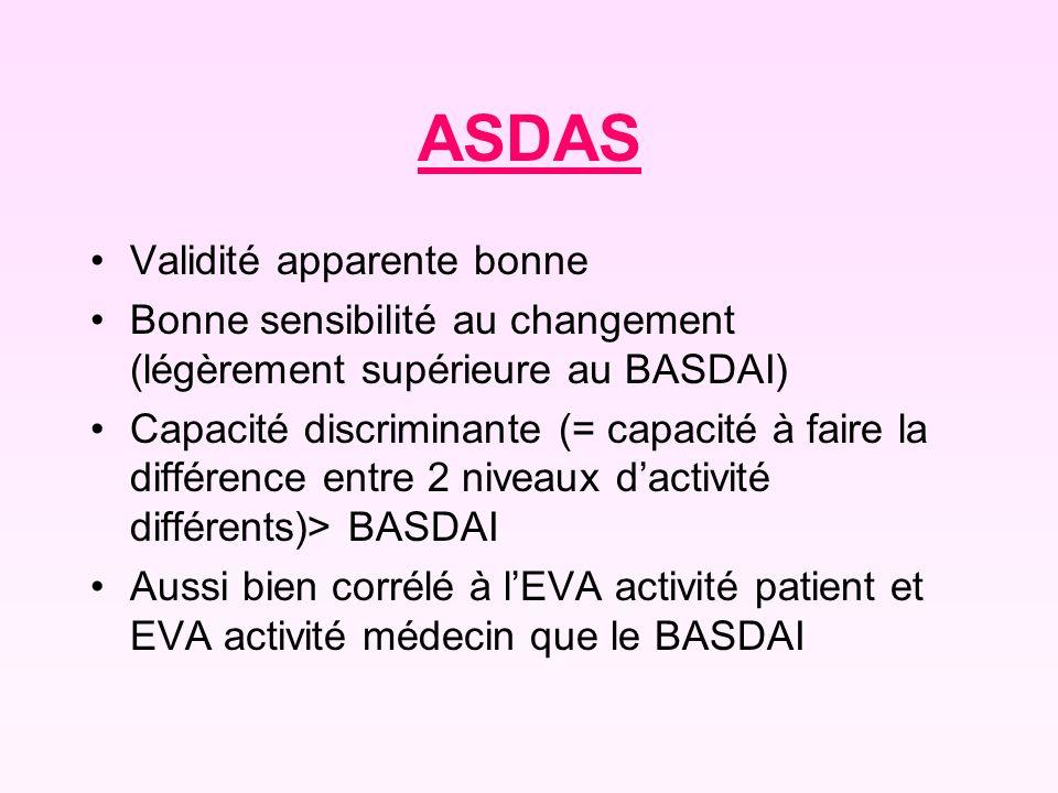 ASDAS Validité apparente bonne Bonne sensibilité au changement (légèrement supérieure au BASDAI) Capacité discriminante (= capacité à faire la différe