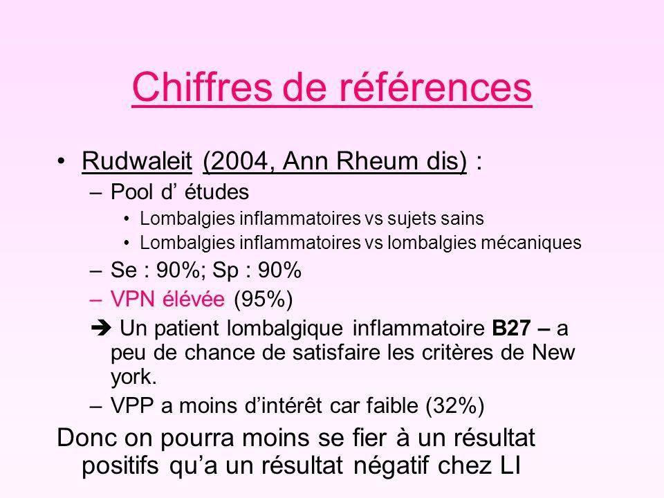 Chiffres de références Rudwaleit (2004, Ann Rheum dis) : –Pool d études Lombalgies inflammatoires vs sujets sains Lombalgies inflammatoires vs lombalg