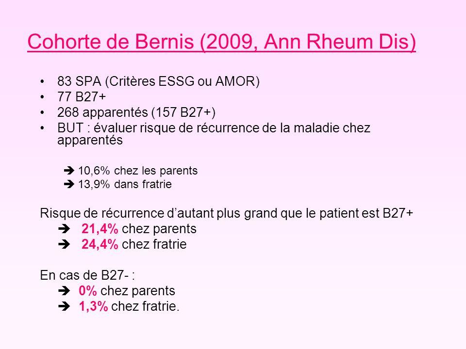Cohorte de Bernis (2009, Ann Rheum Dis) 83 SPA (Critères ESSG ou AMOR) 77 B27+ 268 apparentés (157 B27+) BUT : évaluer risque de récurrence de la mala