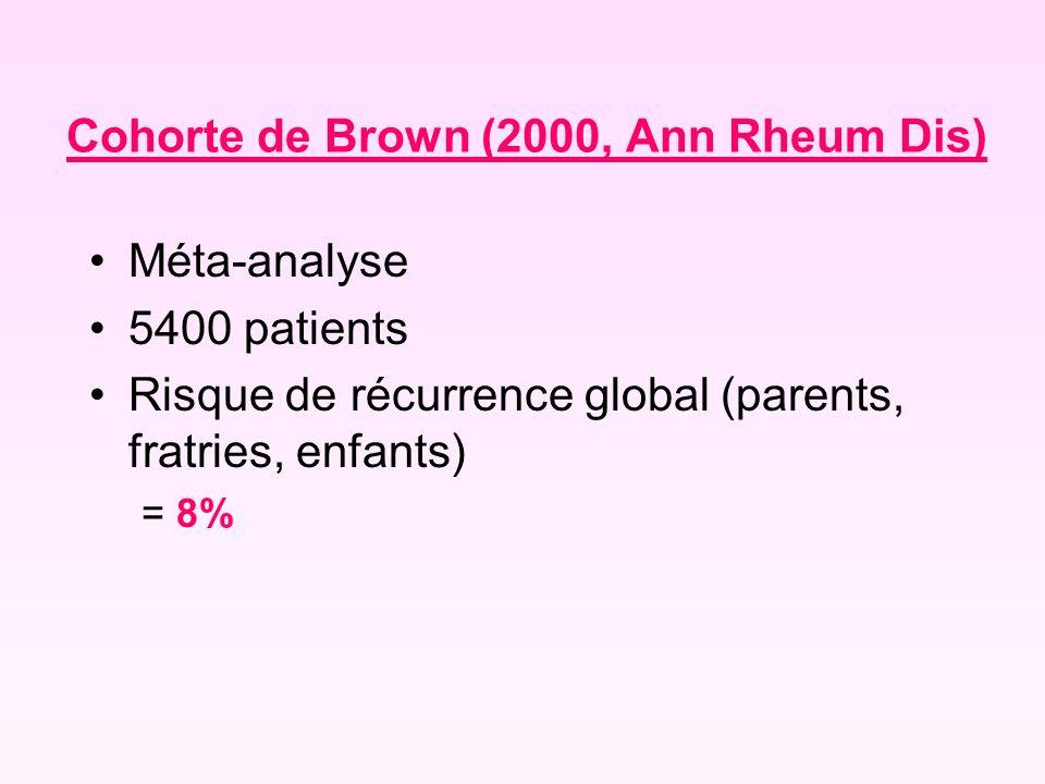 Cohorte de Brown (2000, Ann Rheum Dis) Méta-analyse 5400 patients Risque de récurrence global (parents, fratries, enfants) = 8%