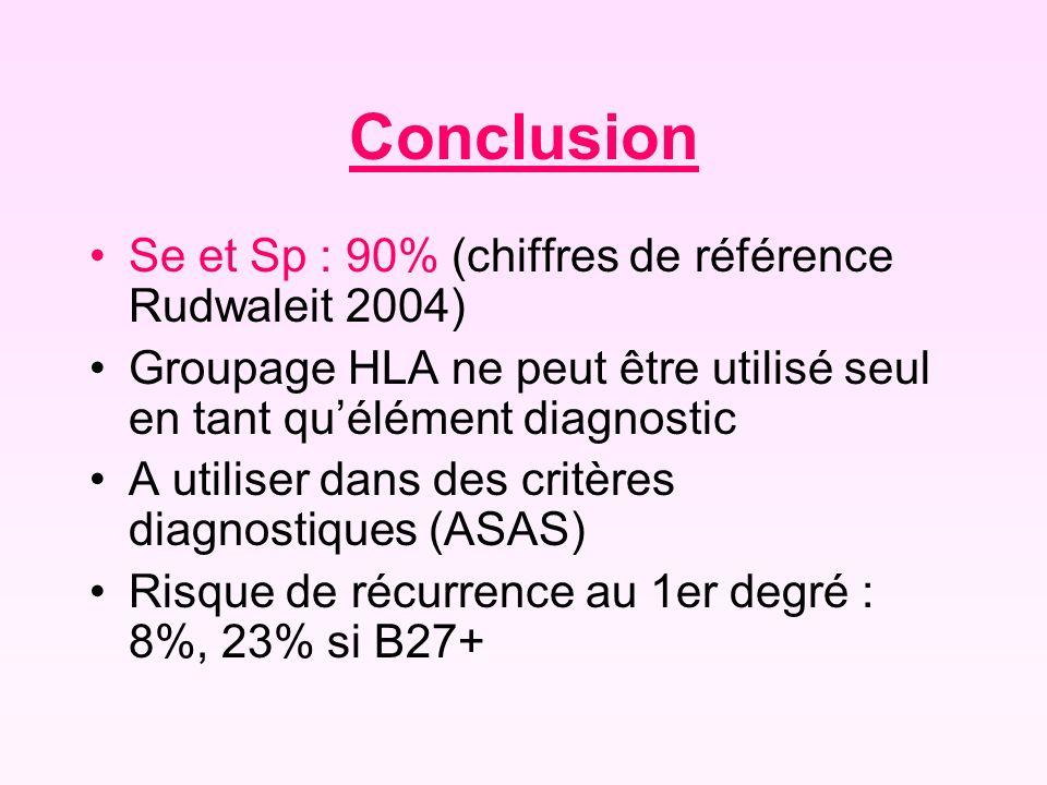 Conclusion Se et Sp : 90% (chiffres de référence Rudwaleit 2004) Groupage HLA ne peut être utilisé seul en tant quélément diagnostic A utiliser dans d