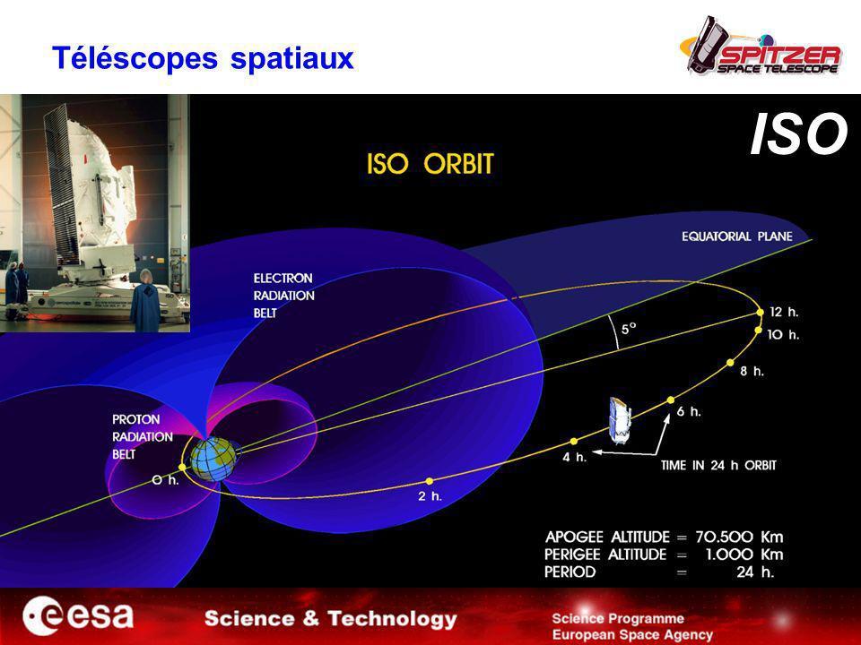 http://www.mpe.mpg.de/ir/ISO/images/iso_ satellite.gifhttp://www.mpe.mpg.de/ir/ISO/images/iso_ satellite.gif (1995-2003) Téléscopes spatiaux ISO