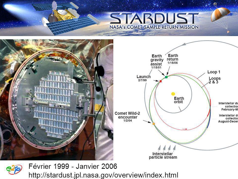 Février 1999 - Janvier 2006 http://stardust.jpl.nasa.gov/overview/index.html Star dust