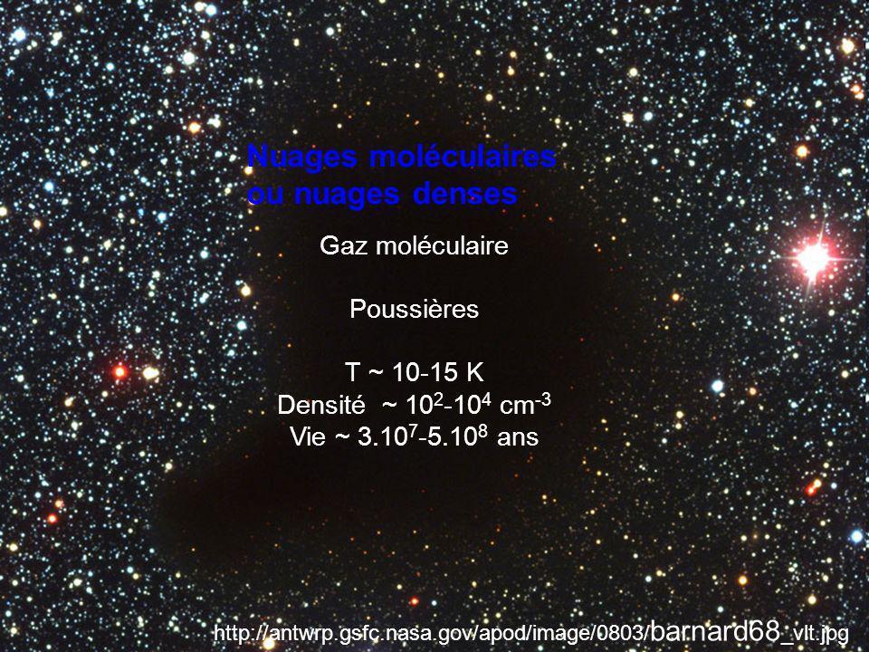 Nuages moléculaires ou nuages denses http://antwrp.gsfc.nasa.gov/apod/image/0803/ barnard68 _vlt.jpg Gaz moléculaire Poussières T ~ 10-15 K Densité ~