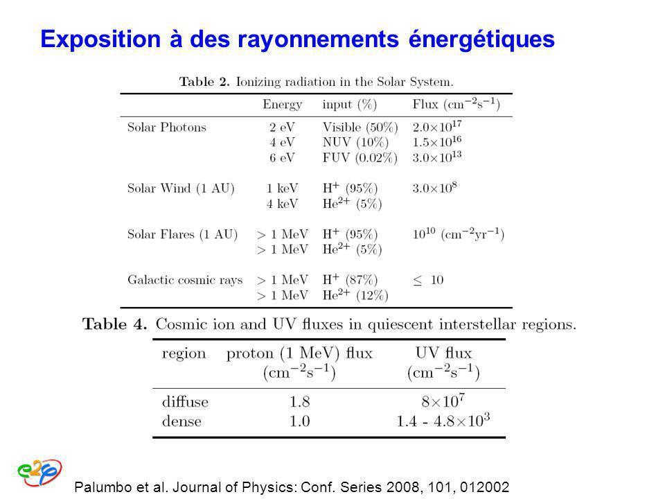Exposition à des rayonnements énergétiques Palumbo et al. Journal of Physics: Conf. Series 2008, 101, 012002