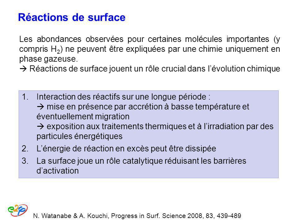 Réactions de surface N. Watanabe & A. Kouchi, Progress in Surf. Science 2008, 83, 439-489 1.Interaction des réactifs sur une longue période : mise en