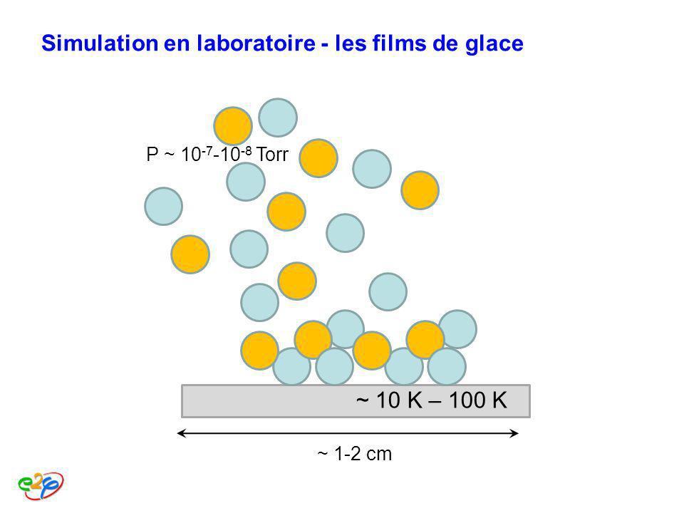 Simulation en laboratoire - les films de glace ~ 1-2 cm ~ 10 K – 100 K P ~ 10 -7 -10 -8 Torr