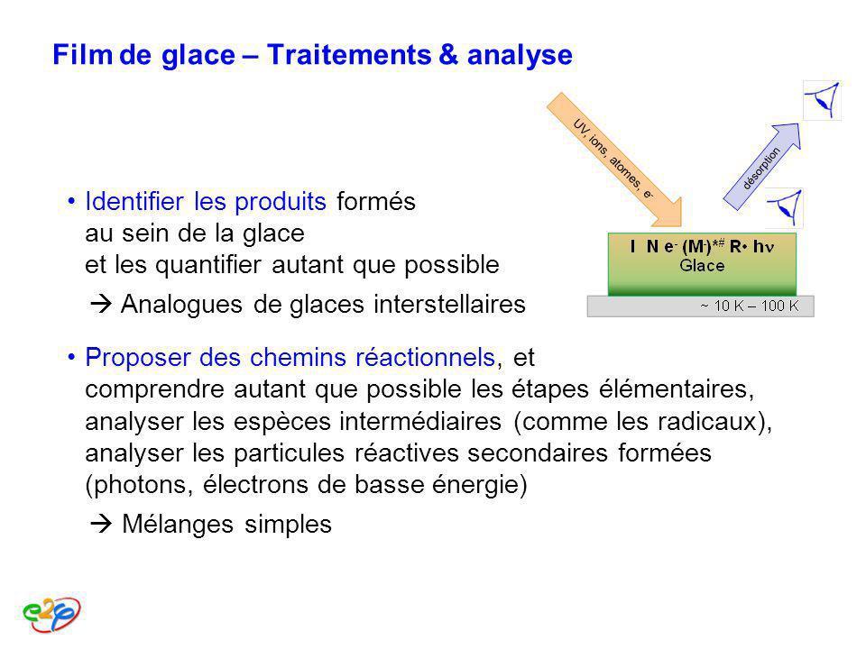 Film de glace – Traitements & analyse Identifier les produits formés au sein de la glace et les quantifier autant que possible Analogues de glaces int