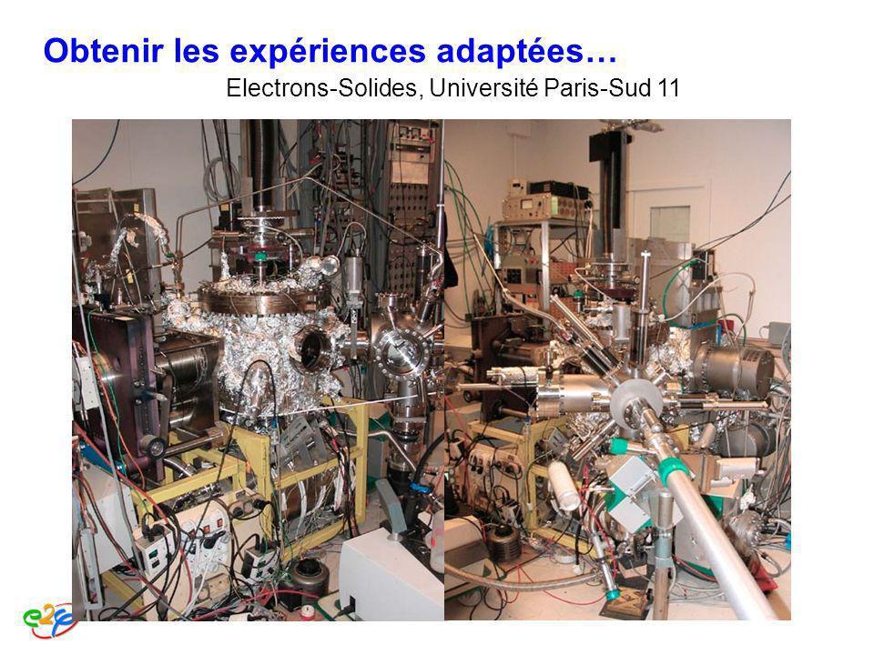 Electrons-Solides, Université Paris-Sud 11