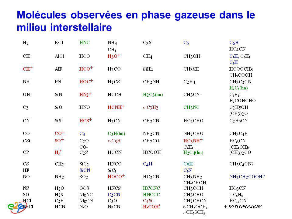 Molécules observées en phase gazeuse dans le milieu interstellaire