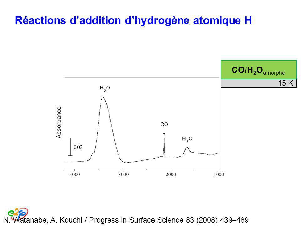 N. Watanabe, A. Kouchi / Progress in Surface Science 83 (2008) 439–489 15 K CO/H 2 O amorphe Réactions daddition dhydrogène atomique H