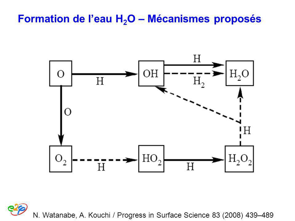 Formation de leau H 2 O – Mécanismes proposés N. Watanabe, A. Kouchi / Progress in Surface Science 83 (2008) 439–489