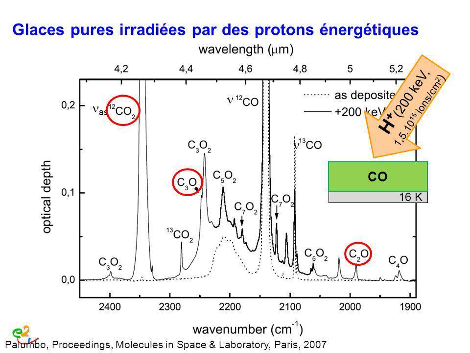 Palumbo, Proceedings, Molecules in Space & Laboratory, Paris, 2007 Glaces pures irradiées par des protons énergétiques as 16 K CO H + (200 keV, 1,5.10