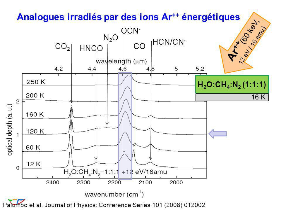 Palumbo et al. Journal of Physics: Conference Series 101 (2008) 012002 16 K H 2 O:CH 4 :N 2 (1:1:1) Ar ++ (60 keV, 12 eV / 16 amu ) Analogues irradiés