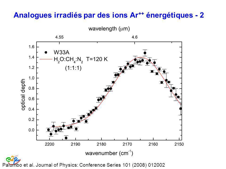 Analogues irradiés par des ions Ar ++ énergétiques - 2 Palumbo et al. Journal of Physics: Conference Series 101 (2008) 012002