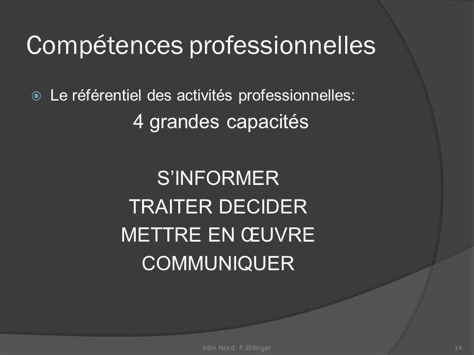 Compétences professionnelles Le référentiel des activités professionnelles: 4 grandes capacités SINFORMER TRAITER DECIDER METTRE EN ŒUVRE COMMUNIQUER 14ASH Nord.