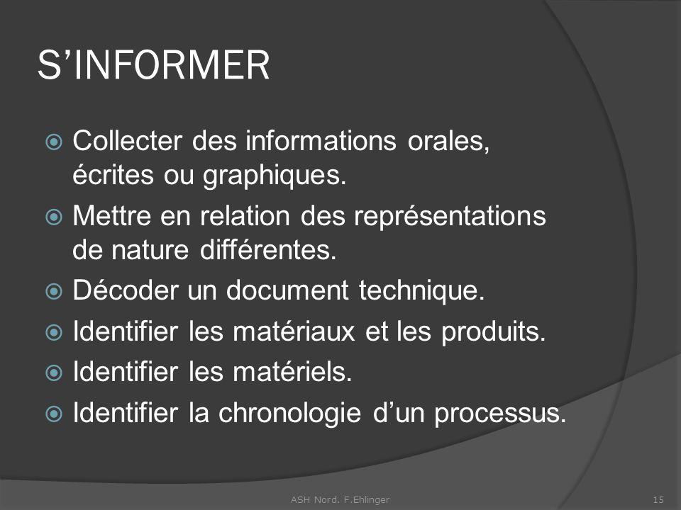 SINFORMER Collecter des informations orales, écrites ou graphiques.