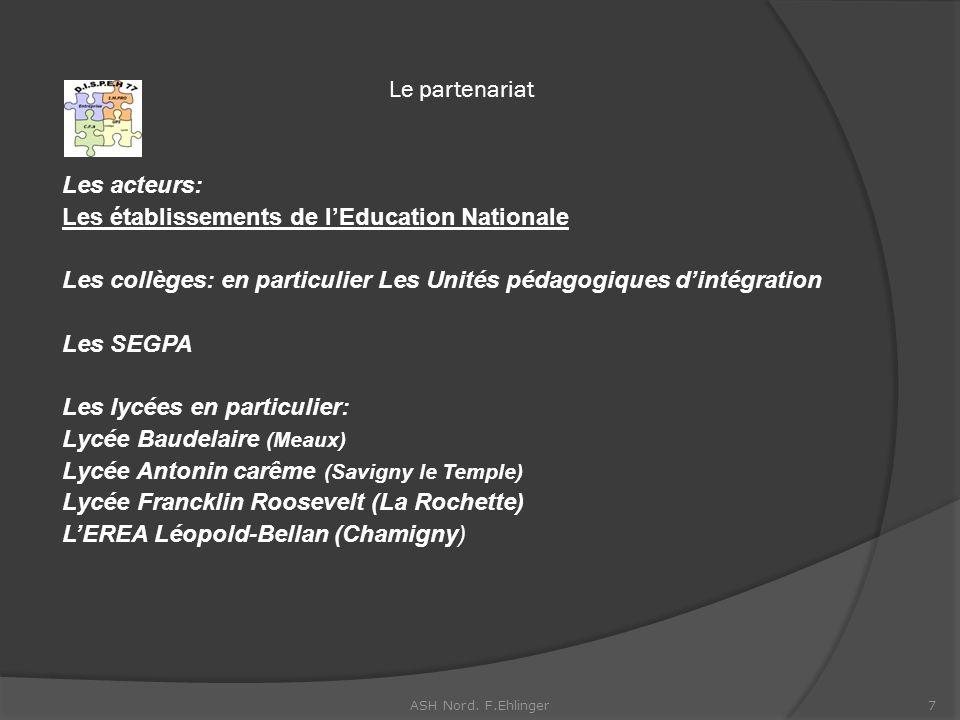 Le partenariat Les acteurs: Les établissements de lEducation Nationale Les collèges: en particulier Les Unités pédagogiques dintégration Les SEGPA Les lycées en particulier: Lycée Baudelaire (Meaux) Lycée Antonin carême (Savigny le Temple) Lycée Francklin Roosevelt (La Rochette) LEREA Léopold-Bellan (Chamigny) 7ASH Nord.