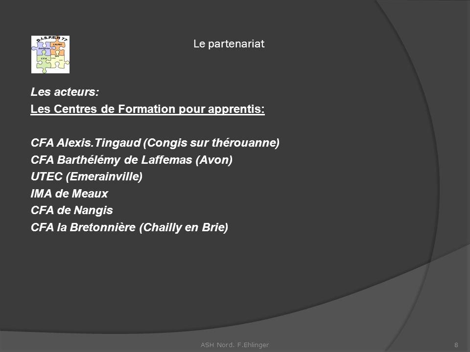 Le partenariat Les pôles de formation: Cuisine: IMED de Claye-Souilly/ CFA Alexis.