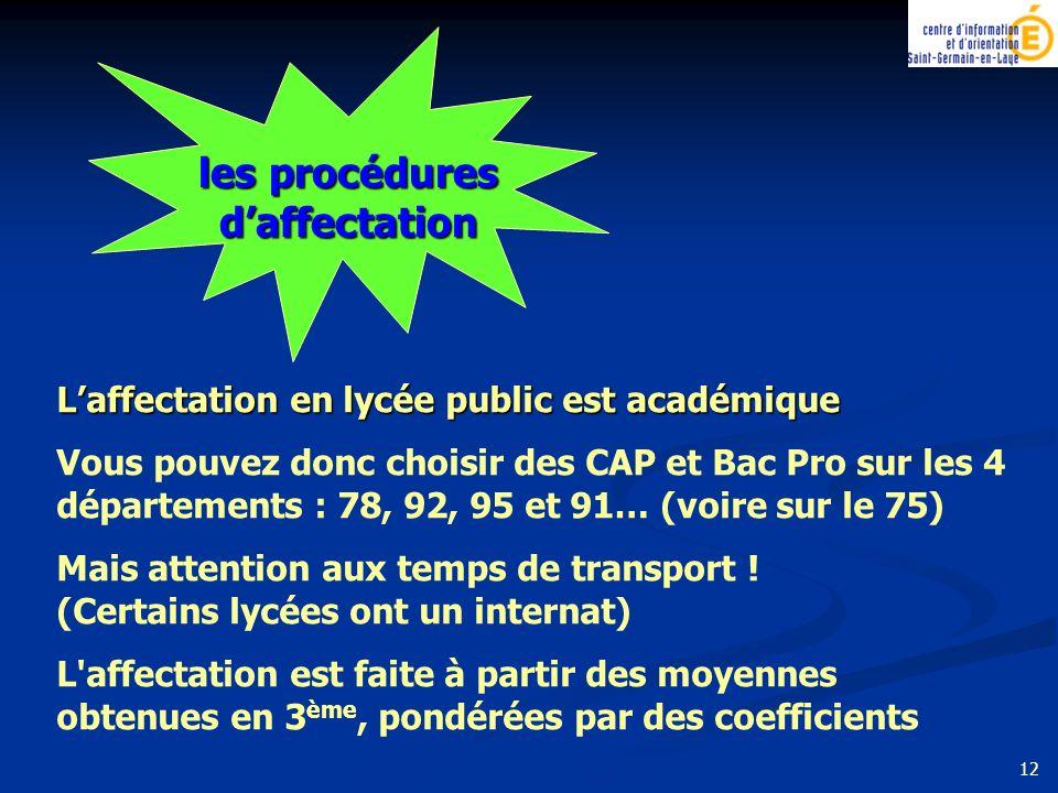 les procédures daffectation Laffectation en lycée public est académique Vous pouvez donc choisir des CAP et Bac Pro sur les 4 départements : 78, 92, 95 et 91… (voire sur le 75) Mais attention aux temps de transport .