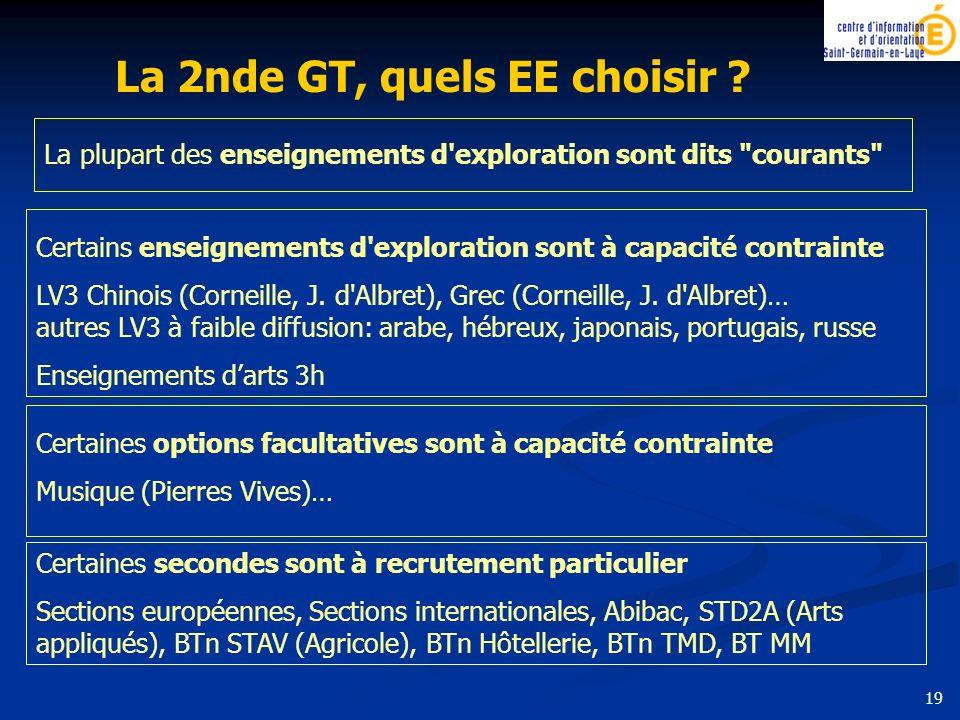 La 2nde GT, quels EE choisir ? Certains enseignements d'exploration sont à capacité contrainte LV3 Chinois (Corneille, J. d'Albret), Grec (Corneille,