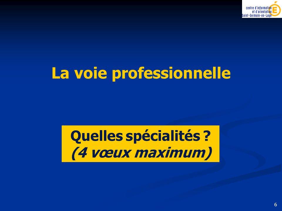 La voie professionnelle Quelles spécialités ? (4 vœux maximum) 6
